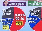 survei-dukungan-kepada-pm-jepang-yoshihide-suga-turun.jpg