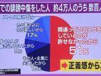 Ternyata Fitnah di Medsos Jepang 51% karena Tidak Bisa Memaafkan Kesalahan Orang Lain