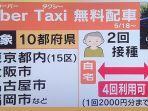 Taksi Uber Gratis di Jepang Bagi Lansia yang Terima Kupon Vaksinasi