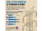 tarif-listrik_20180827_102645.jpg