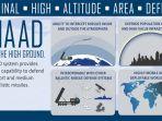 terminal-high-altitude-area-defense-thaad_20170405_003306.jpg