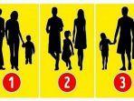 tes-kepribadian-mana-yang-paling-tidak-menunjukkan-potret-sebuah-keluarga.jpg