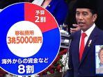 tv-asahi-jepang-soal-perpindahan-ibu-kota-jakarta_1.jpg