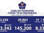 update-corona-indonesia-9-september-2020.jpg
