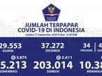 update-covid-19-indonesia-per-tanggal-27-september-2020.jpg