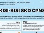 update-cpns-2019-kisi-kisi-skd-2020-dilengkapi-latihan-soal-kunci-jawaban-serta-passing-grade.jpg