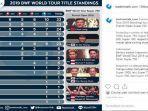 update-klasemen-bwf-world-tour-2019.jpg