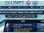 update-pendaftaran-utbk-sbmptn-20205.jpg