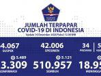 update-persebaran-kasus-covid-19-di-indonesia-per-14-desember-2020.jpg