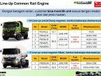 varian-common-rail.jpg