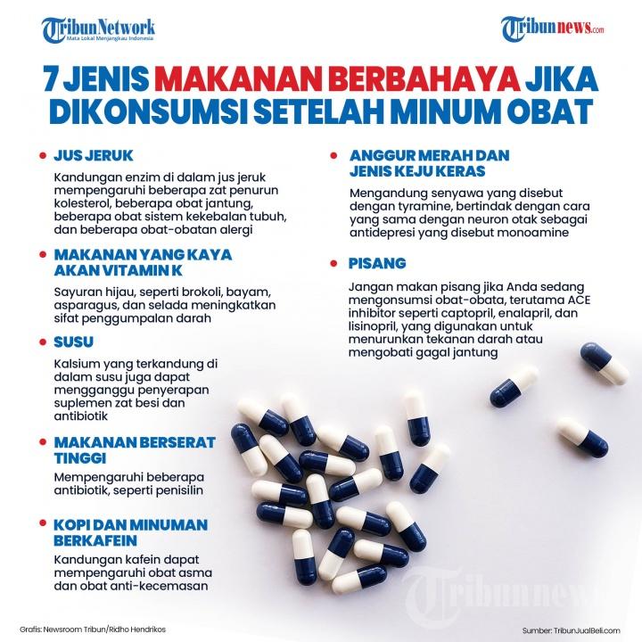 7 Jenis Makanan Berbahaya Jika Dikonsumsi Setelah Minum Obat