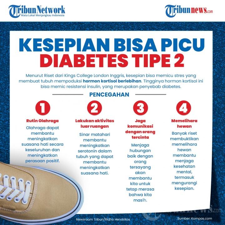Infografis Kesepian Bisa Picu Diabetes Tipe 2