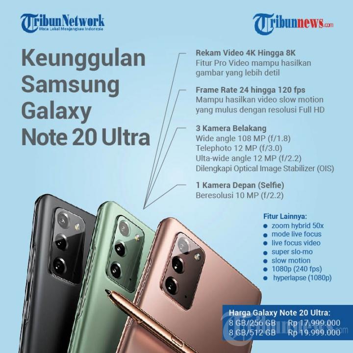 Infografis Keunggulan Samsung Galaxy Note 20 Ultra