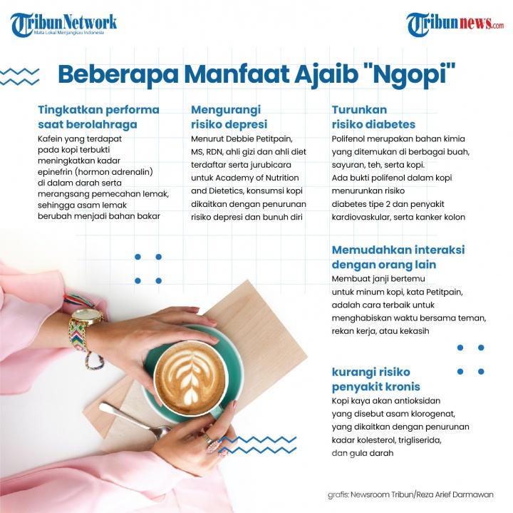 Infografis Manfaat Ajaib Ngopi