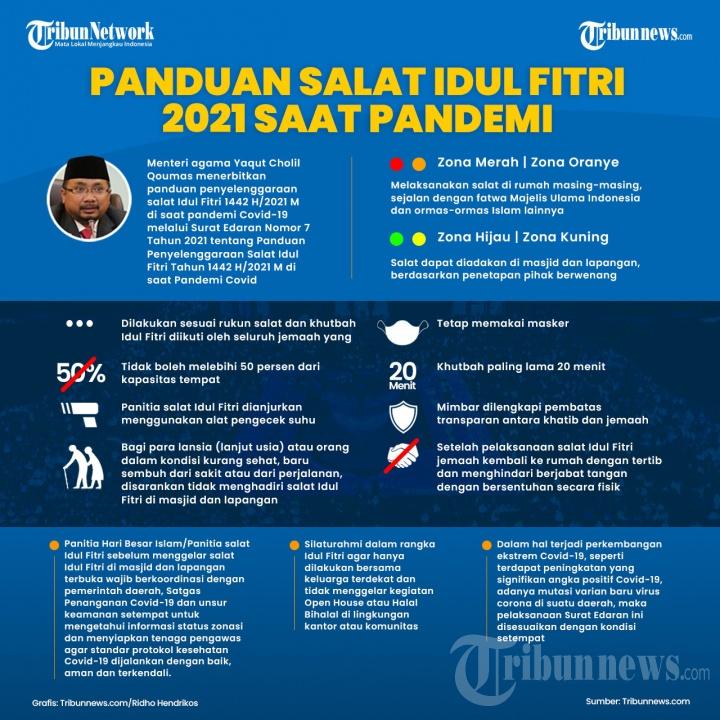 Infografis Panduan Salat Idul Fitri 2021 saat Pandemi