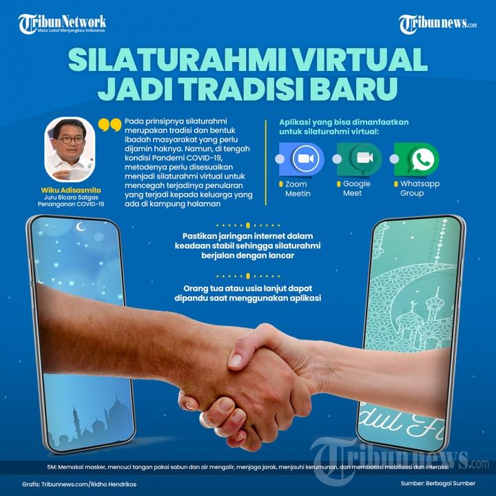 Infografis Silaturahmi Virtual Jadi Tradisi Baru