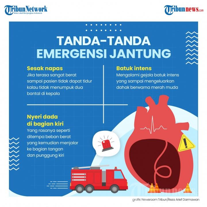 Infografis Tanda-tanda Emergensi Jantung