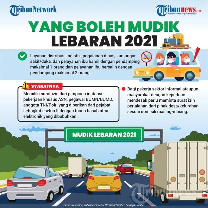 Infografis Yang Boleh Mudik Lebaran 2021