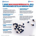 7-jenis-makanan-berbahaya-jika-dikonsumsi-setelah-minum-obat_20200925_025954.jpg