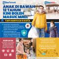 infografik-anak-di-bawah-12-tahun-boleh-masuk-mall_20210921_225945.jpg