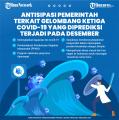 infografik-antisipasi-pemerintah-terkait-gelombang-ketiga-covid_20211019_224312.jpg