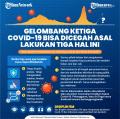 infografik-antisipasi-potensi-gelombang-ketiga-covid-19-di-akhir_20211024_223813.jpg