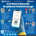 infografik-arti-warna-barcode-di-aplikasi-pedulilindungi_20210910_230219.jpg