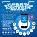 infografik-fitur-pedulilindungi-bisa-diakses-di-aplikasi-gojek_20211004_161111.jpg