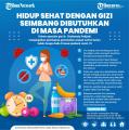 infografik-hidup-sehat-dengan-gizi-seimbang-dibutuhkan-di-masa-p_20211022_000039.jpg