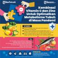 infografik-kombinasi-vitamin-c-dan-zinc_20210907_093100.jpg