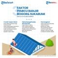 infografis-3-faktor-pemicu-banjir-bogor-dan-sukabumi_20200924_124529.jpg