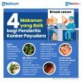 infografis-4-makanan-yang-baik-bagi-penderita-kanker-payudara_20200919_112036.jpg