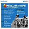 infografis-4-rahasia-kecantikan-ala-jepang_20200924_130249.jpg