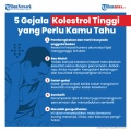 infografis-5-gejala-kolesterol-tinggi_20200913_152058.jpg