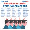 infografis-5-kesalahan-umum-cara-pakai-masker_20210608_133518.jpg