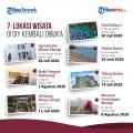 infografis-7-lokasi-wisata-di-diy-kembali-dibuka_20200825_235909.jpg