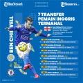 infografis-7-transfer-pemain-inggris-termahal_20200829_004454.jpg