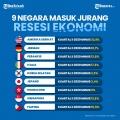 infografis-9-negara-yang-masuk-jurang-resesi-ekonomi_20200924_121835.jpg