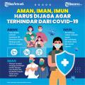 infografis-aman-iman-imun-harus-dijaga-agar-terhindar-dari-covid_20210617_191637.jpg