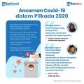 infografis-ancaman-covid-19-dalam-pilkada-2020_20200924_131407.jpg