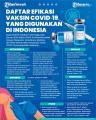 infografis-daftar-efikasi-vaksin-covid-19-yang-digunakan-di-indo_20210719_224633.jpg