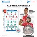 infografis-fa-community-shield_20200829_004332.jpg