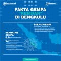 infografis-fakta-gempa-kembar-di-bengkulu_20200825_232520.jpg