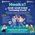 infografis-hoaks-anak-anak-kebal-terhadap-covid-19_20210607_190348.jpg
