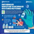 infografis-informasi-seputar-vaksinasi-gotong-royong_20210519_155951.jpg