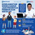 infografis-keselamatan-siswa-harus-jadi-prioritas-pembukaan-seko_20210611_220212.jpg