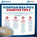 infografis-kesepian-bisa-picu-diabetes-tipe-2_20200924_122140.jpg