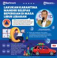 infografis-lakukan-karantina-mandiri-selepas-berpergian-di-masa_20210519_165619.jpg