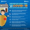 infografis-lindungi-keluarga-anda-dari-covid-19-setelah-pulang-d_20210531_104459.jpg