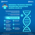 infografis-mengenal-tes-wgs-pada-suspek-covid-19_20210602_140720.jpg